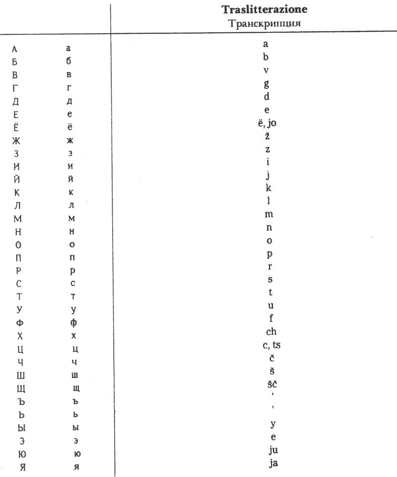 Russo Sistema de transliteração ISO 9